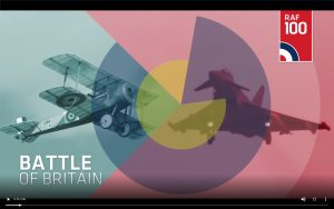 RAF100: The Battle of Britain & Radar